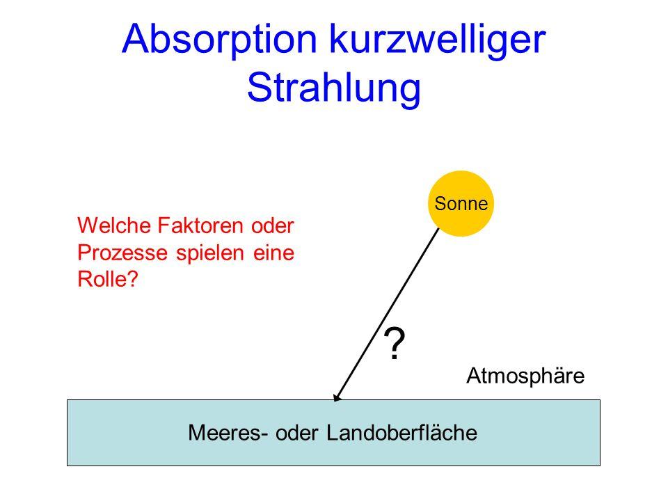 Absorption kurzwelliger Strahlung Meeres- oder Landoberfläche Sonne Welche Faktoren oder Prozesse spielen eine Rolle? ? Atmosphäre