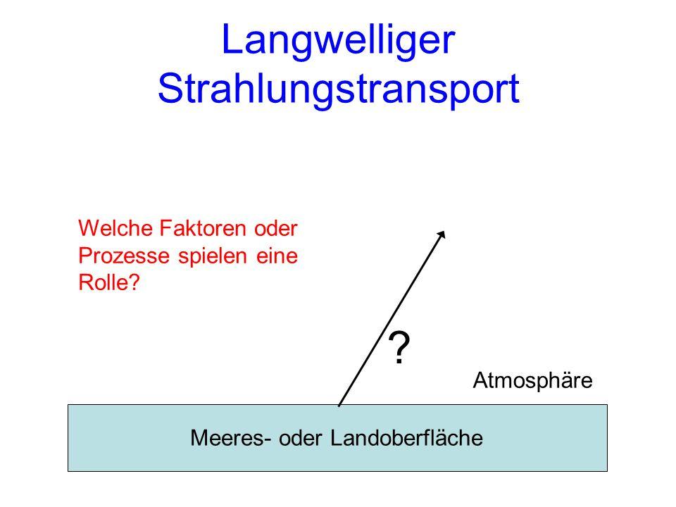 Langwelliger Strahlungstransport Meeres- oder Landoberfläche Atmosphäre Welche Faktoren oder Prozesse spielen eine Rolle? ?