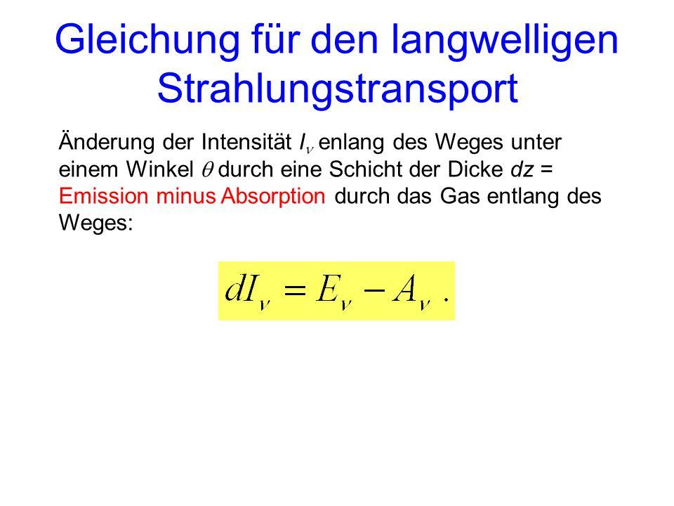Gleichung für den langwelligen Strahlungstransport Änderung der Intensität I enlang des Weges unter einem Winkel durch eine Schicht der Dicke dz = Emi