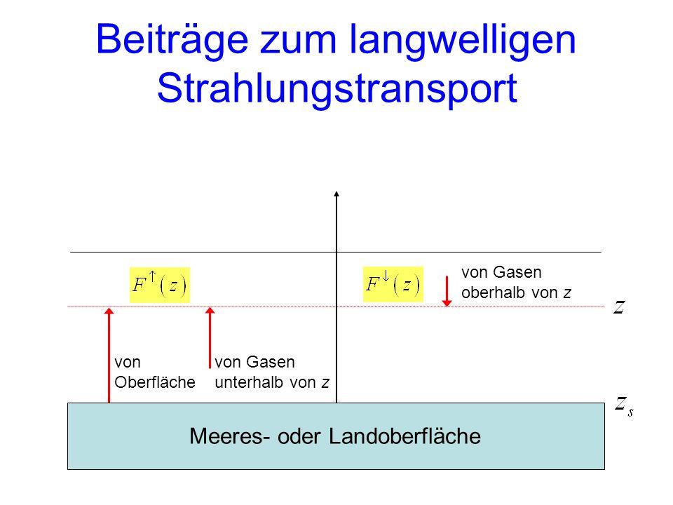 Meeres- oder Landoberfläche von Oberfläche von Gasen unterhalb von z von Gasen oberhalb von z Beiträge zum langwelligen Strahlungstransport