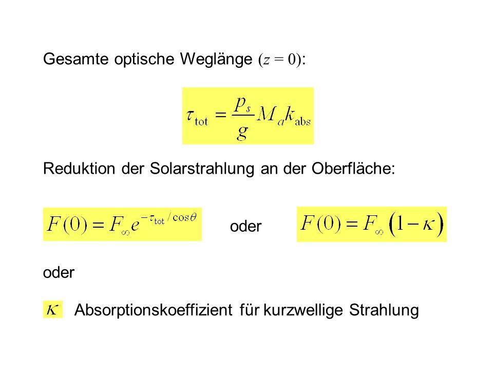 Gesamte optische Weglänge (z = 0) : Reduktion der Solarstrahlung an der Oberfläche: oder Absorptionskoeffizient für kurzwellige Strahlung oder