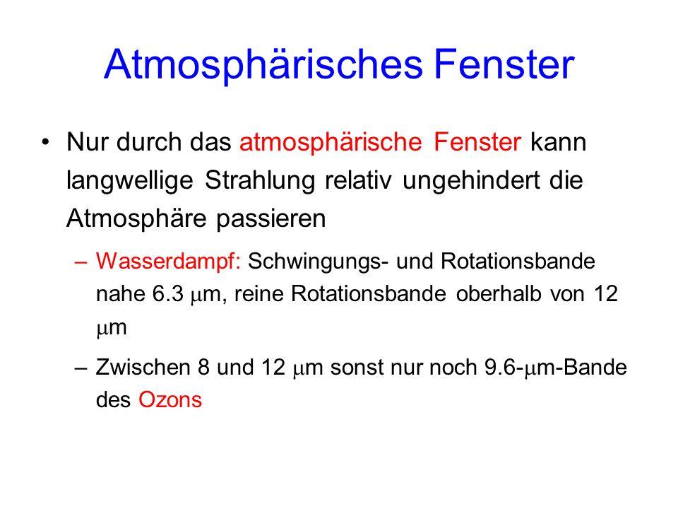 Atmosphärisches Fenster Nur durch das atmosphärische Fenster kann langwellige Strahlung relativ ungehindert die Atmosphäre passieren –Wasserdampf: Sch