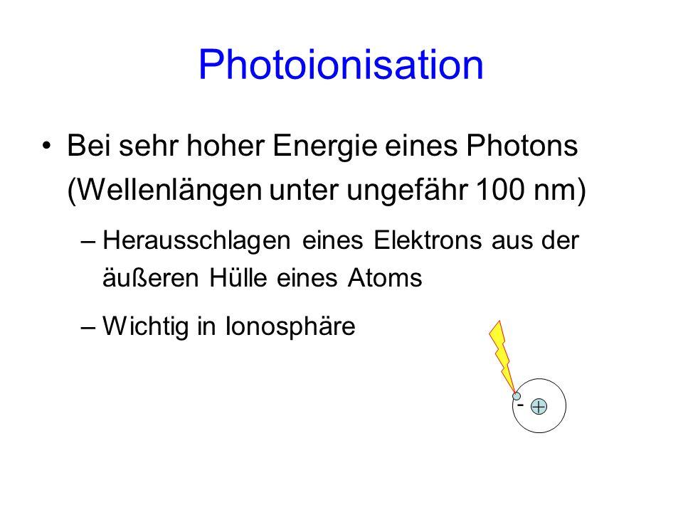 Absorptionslinien und Linienverbreiterung Häufung von Absorptionslinien in einem Frequenzbereich heißt Absorptionsbande –Vibrations- und Rotationsübergänge am Wichtigsten für terrestrische Strahlung –Wasserdampf (6.3 m, > 12 m), O 3 (9.6 m), CO 2 (15 m) Linienverbreiterung durch –Druck- oder Stoßverbreiterung –Doppler-Effekt –Unschärferelation Hypothetisches Linienspektrum (a) vor (b) nach Linienverbrei- terung [Abbildung 3.5 aus Hartmann (1994)].