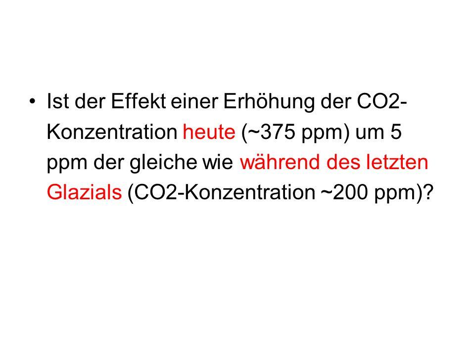 Ist der Effekt einer Erhöhung der CO2- Konzentration heute (~375 ppm) um 5 ppm der gleiche wie während des letzten Glazials (CO2-Konzentration ~200 pp