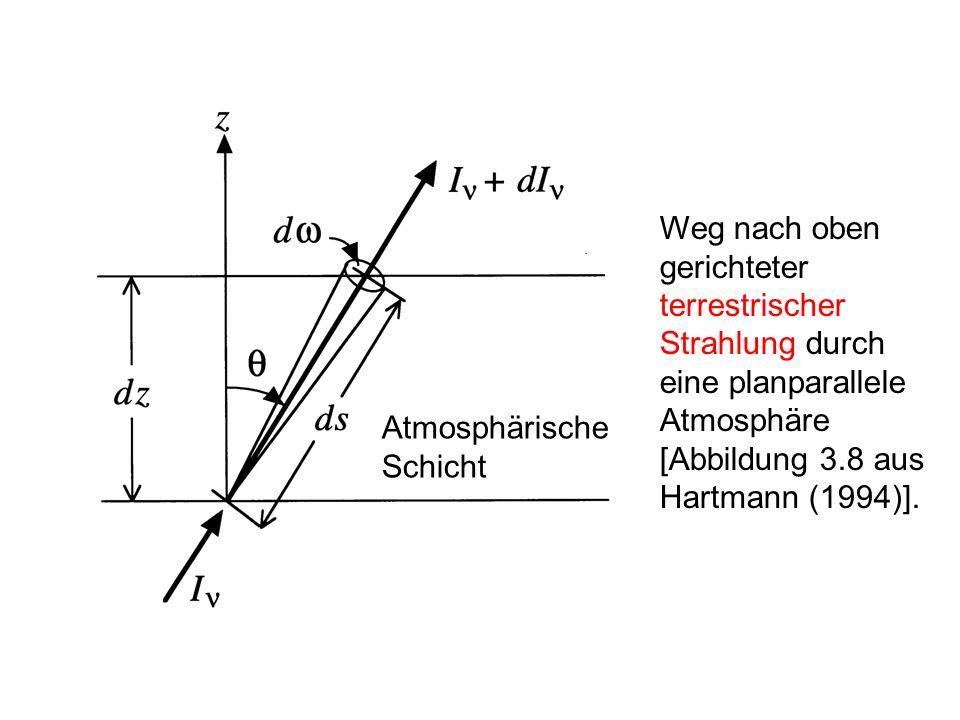 Gleichung für den langwelligen Strahlungstransport Änderung der Intensität I enlang des Weges unter einem Winkel durch eine Schicht der Dicke dz = Emission minus Absorption durch das Gas entlang des Weges: