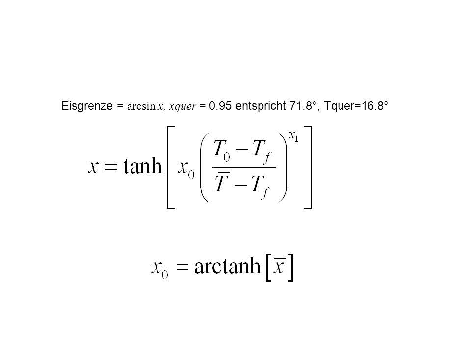 Eisgrenze = arcsin x, xquer = 0.95 entspricht 71.8°, Tquer=16.8°