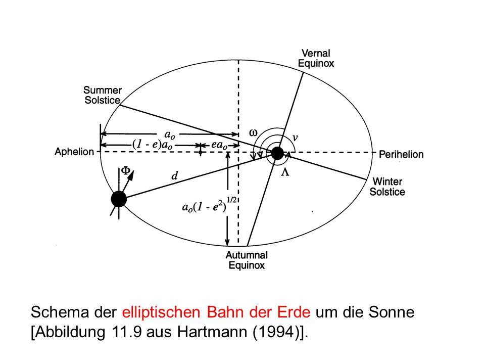 Schema der elliptischen Bahn der Erde um die Sonne [Abbildung 11.9 aus Hartmann (1994)].