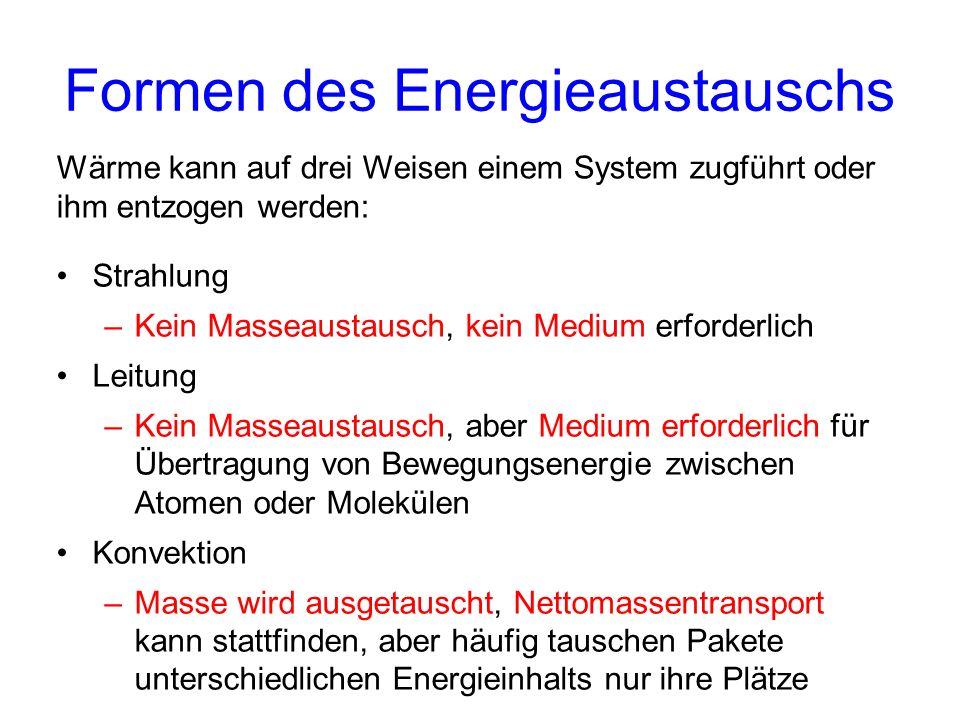 Formen des Energieaustauschs Strahlung –Kein Masseaustausch, kein Medium erforderlich Leitung –Kein Masseaustausch, aber Medium erforderlich für Übert