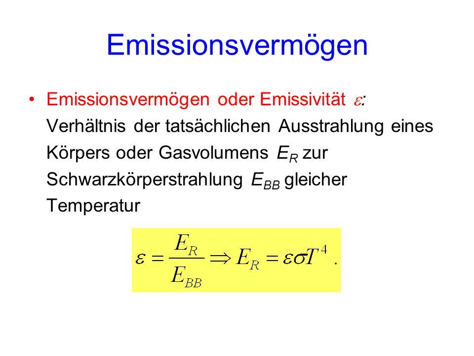 Emissionsvermögen Emissionsvermögen oder Emissivität : Verhältnis der tatsächlichen Ausstrahlung eines Körpers oder Gasvolumens E R zur Schwarzkörpers