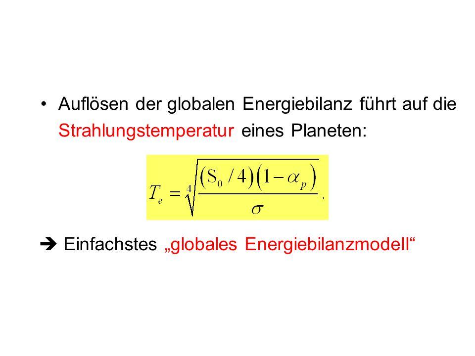 Auflösen der globalen Energiebilanz führt auf die Strahlungstemperatur eines Planeten: Einfachstes globales Energiebilanzmodell