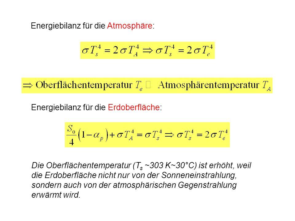 Energiebilanz für die Atmosphäre: Energiebilanz für die Erdoberfläche: Die Oberflächentemperatur (T s ~303 K~30°C) ist erhöht, weil die Erdoberfläche