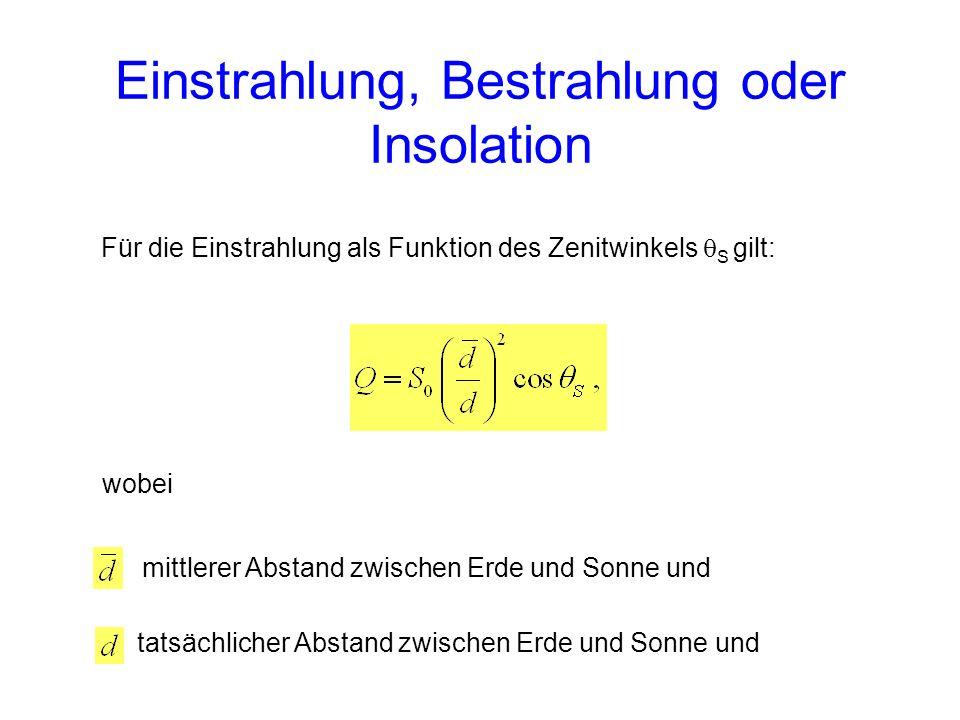 Einstrahlung, Bestrahlung oder Insolation Für die Einstrahlung als Funktion des Zenitwinkels S gilt: mittlerer Abstand zwischen Erde und Sonne und tat