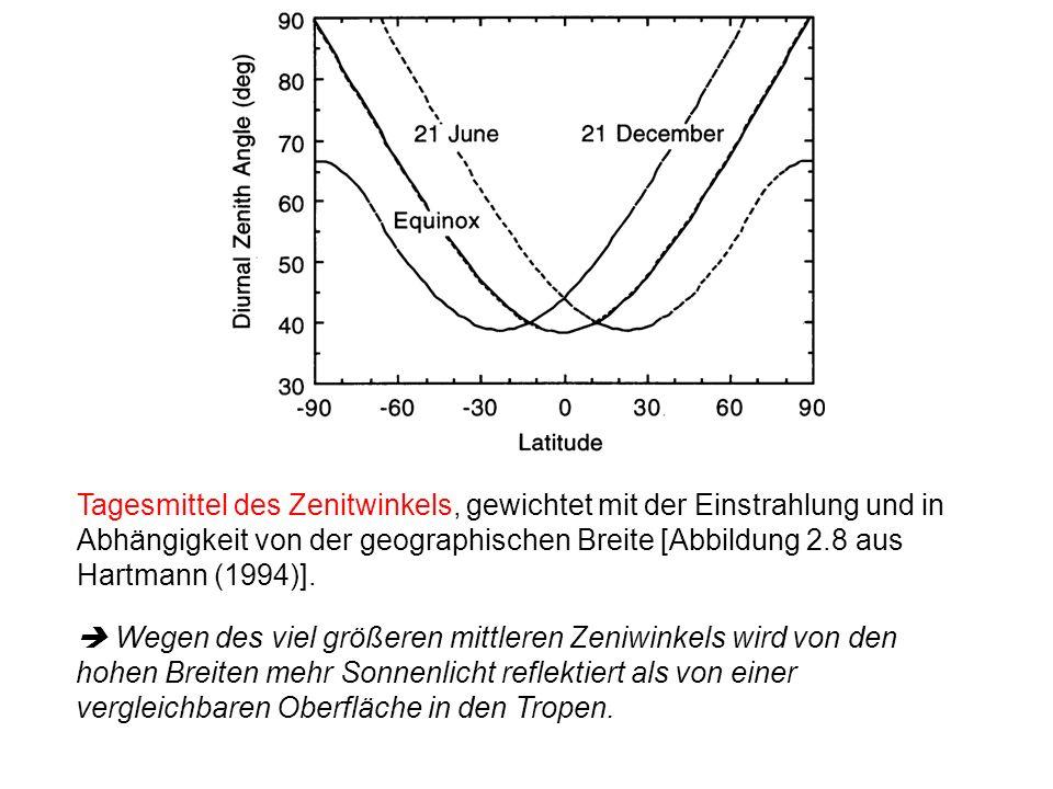 Tagesmittel des Zenitwinkels, gewichtet mit der Einstrahlung und in Abhängigkeit von der geographischen Breite [Abbildung 2.8 aus Hartmann (1994)]. We