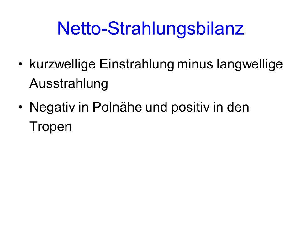 Netto-Strahlungsbilanz kurzwellige Einstrahlung minus langwellige Ausstrahlung Negativ in Polnähe und positiv in den Tropen