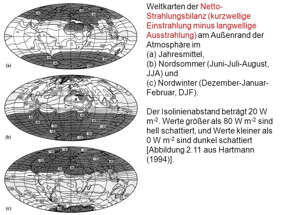 Weltkarten der Netto- Strahlungsbilanz (kurzwellige Einstrahlung minus langwellige Ausstrahlung) am Außenrand der Atmosphäre im (a) Jahresmittel, (b)