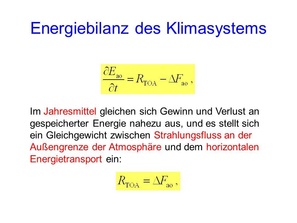 Energiebilanz des Klimasystems Im Jahresmittel gleichen sich Gewinn und Verlust an gespeicherter Energie nahezu aus, und es stellt sich ein Gleichgewi