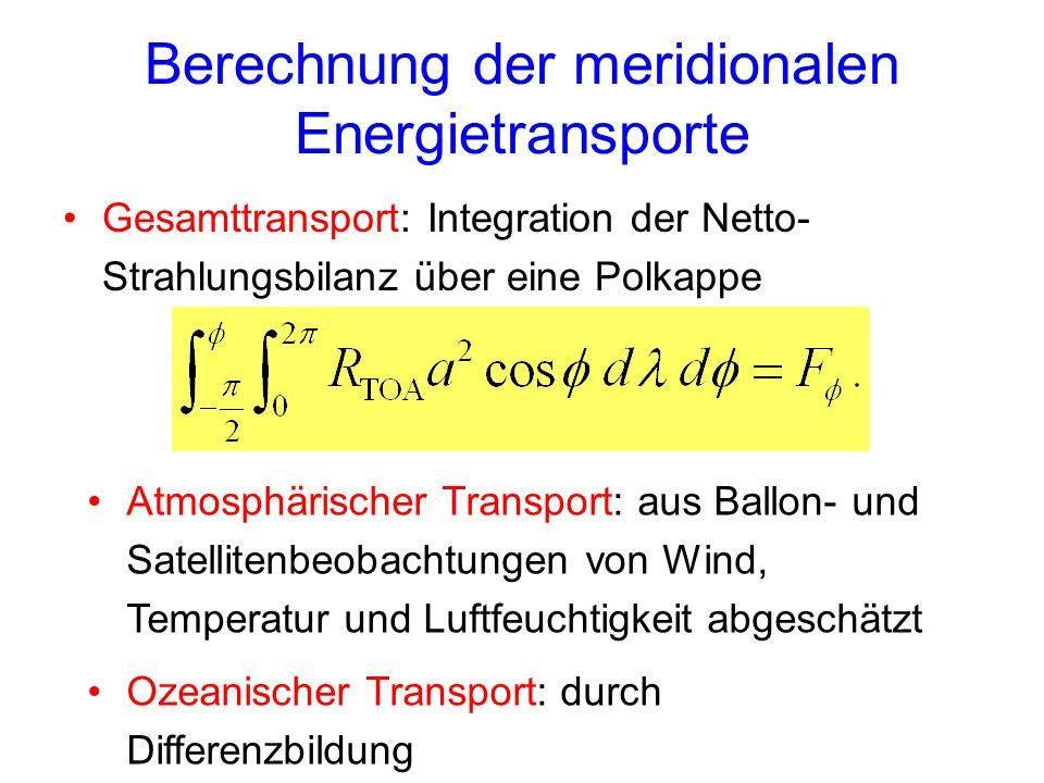 Berechnung der meridionalen Energietransporte Gesamttransport: Integration der Netto- Strahlungsbilanz über eine Polkappe Atmosphärischer Transport: a