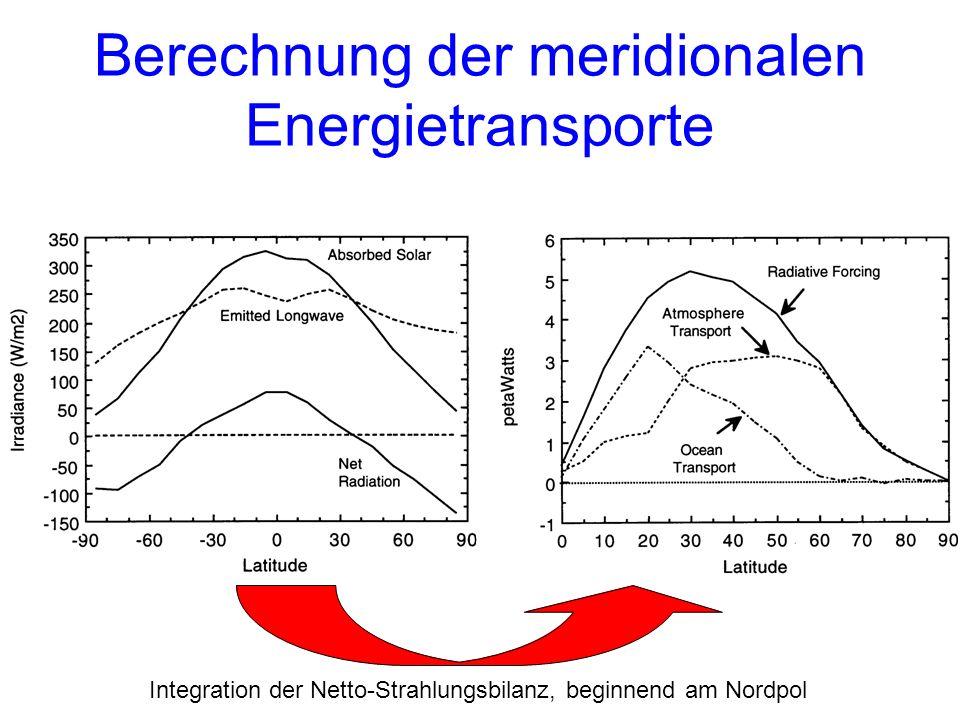 Berechnung der meridionalen Energietransporte Integration der Netto-Strahlungsbilanz, beginnend am Nordpol