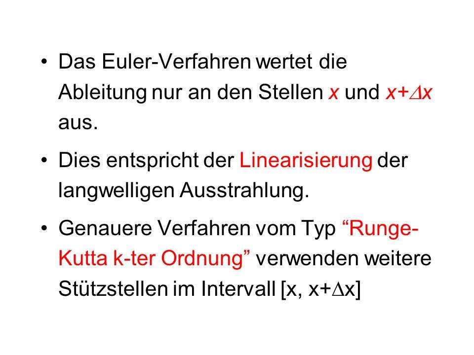Das Euler-Verfahren wertet die Ableitung nur an den Stellen x und x+ x aus. Dies entspricht der Linearisierung der langwelligen Ausstrahlung. Genauere