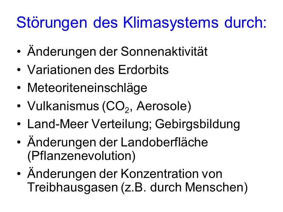 Störungen des Klimasystems durch: Änderungen der Sonnenaktivität Variationen des Erdorbits Meteoriteneinschläge Vulkanismus (CO 2, Aerosole) Land-Meer