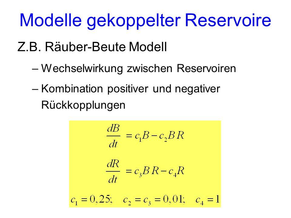 Modelle gekoppelter Reservoire Z.B. Räuber-Beute Modell –Wechselwirkung zwischen Reservoiren –Kombination positiver und negativer Rückkopplungen