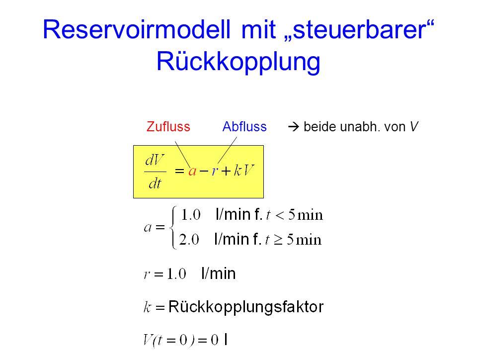 Reservoirmodell mit steuerbarer Rückkopplung ZuflussAbfluss beide unabh. von V