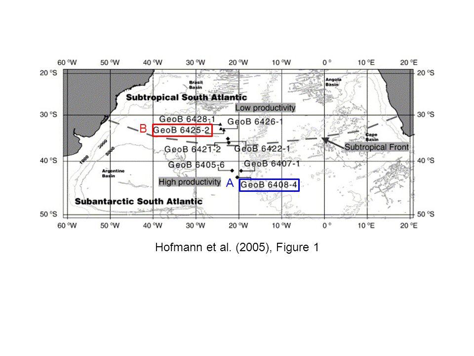 Hofmann et al. (2005), Figure 1 B A