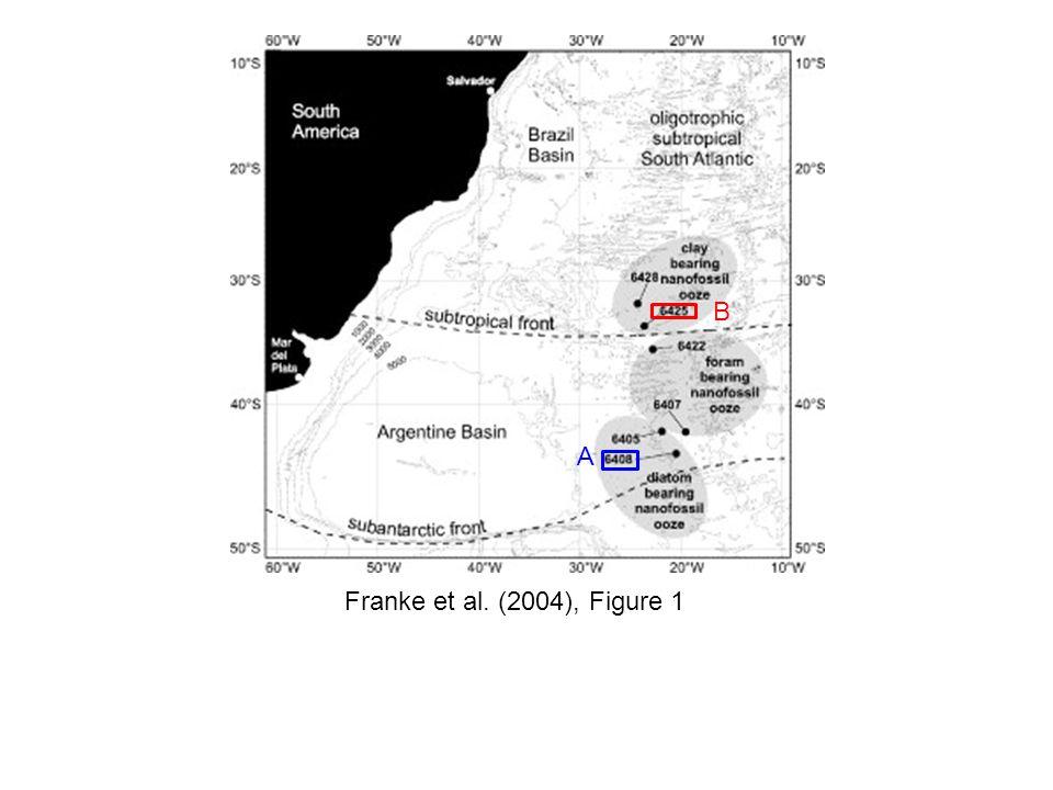 Franke et al. (2004), Figure 1 B A