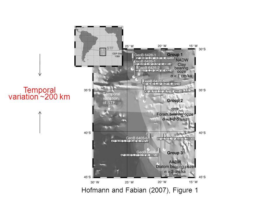 Hofmann and Fabian (2007), Figure 1 Temporal variation ~200 km