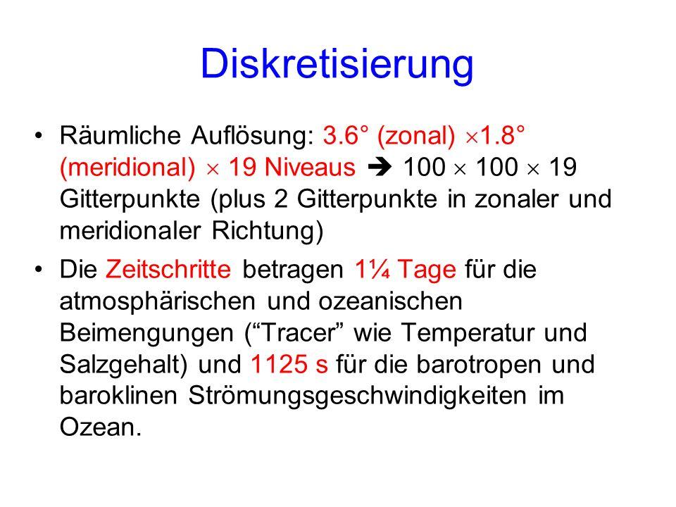 Diskretisierung Räumliche Auflösung: 3.6° (zonal) 1.8° (meridional) 19 Niveaus 100 100 19 Gitterpunkte (plus 2 Gitterpunkte in zonaler und meridionale