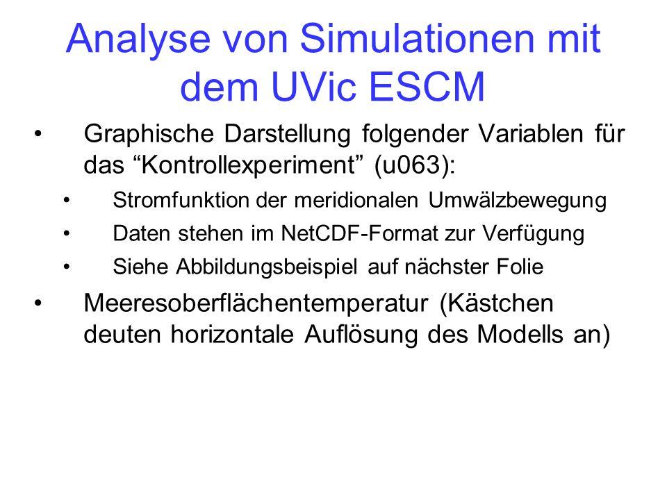 Analyse von Simulationen mit dem UVic ESCM Graphische Darstellung folgender Variablen für das Kontrollexperiment (u063): Stromfunktion der meridionale