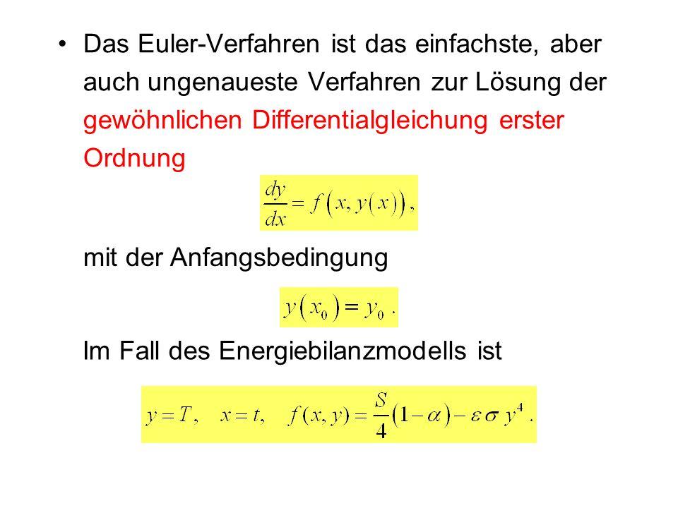 Das Euler-Verfahren ist das einfachste, aber auch ungenaueste Verfahren zur Lösung der gewöhnlichen Differentialgleichung erster Ordnung mit der Anfangsbedingung Im Fall des Energiebilanzmodells ist