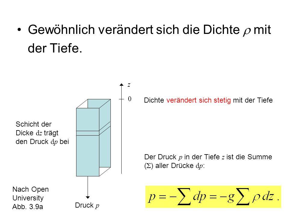 Gewöhnlich verändert sich die Dichte mit der Tiefe. z 0 Dichte verändert sich stetig mit der Tiefe Schicht der Dicke dz trägt den Druck dp bei Druck p