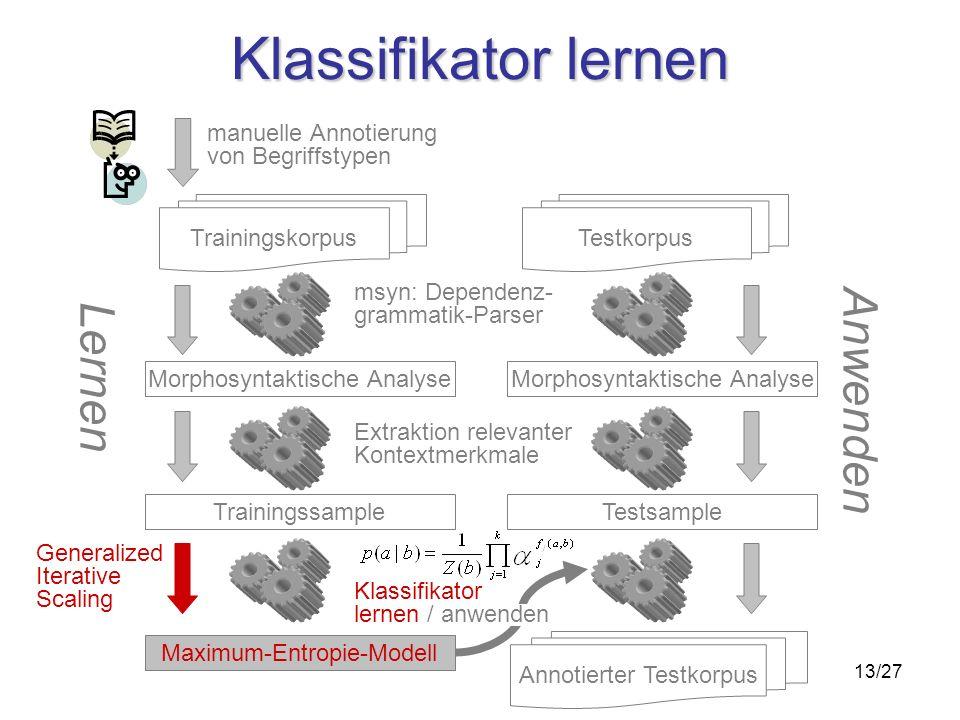 13/27 Klassifikator lernen Morphosyntaktische Analyse Trainingskorpus Trainingssample Maximum-Entropie-Modell msyn: Dependenz- grammatik-Parser Extrak