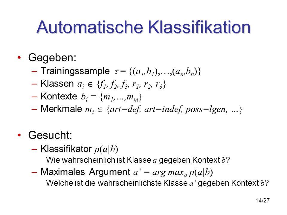 14/27 Automatische Klassifikation Gegeben: –Trainingssample = {(a 1,b 1 ),…,(a n,b n )} –Klassen a i {f 1, f 2, f 3, r 1, r 2, r 3 } –Kontexte b i = {m 1,…,m m } –Merkmale m i {art=def, art=indef, poss=lgen, …} Gesucht: –Klassifikator p(a|b) Wie wahrscheinlich ist Klasse a gegeben Kontext b .
