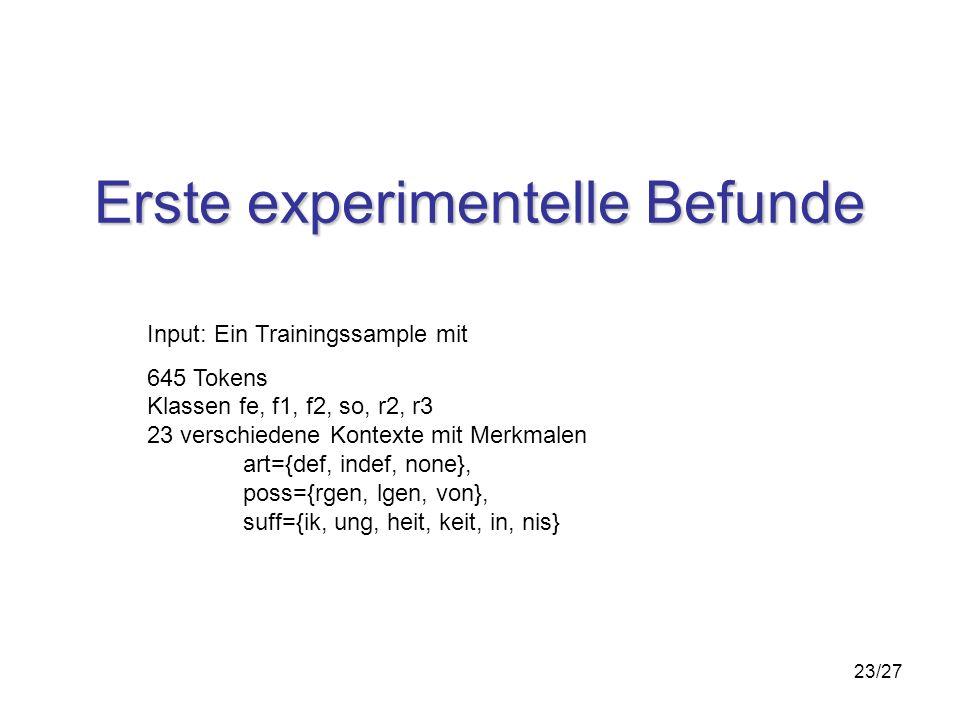23/27 Erste experimentelle Befunde Input: Ein Trainingssample mit 645 Tokens Klassen fe, f1, f2, so, r2, r3 23 verschiedene Kontexte mit Merkmalen art={def, indef, none}, poss={rgen, lgen, von}, suff={ik, ung, heit, keit, in, nis}