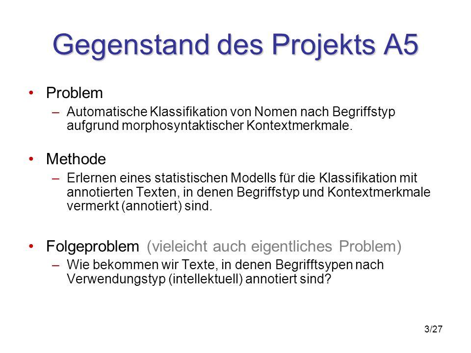 3/27 Gegenstand des Projekts A5 Problem –Automatische Klassifikation von Nomen nach Begriffstyp aufgrund morphosyntaktischer Kontextmerkmale.