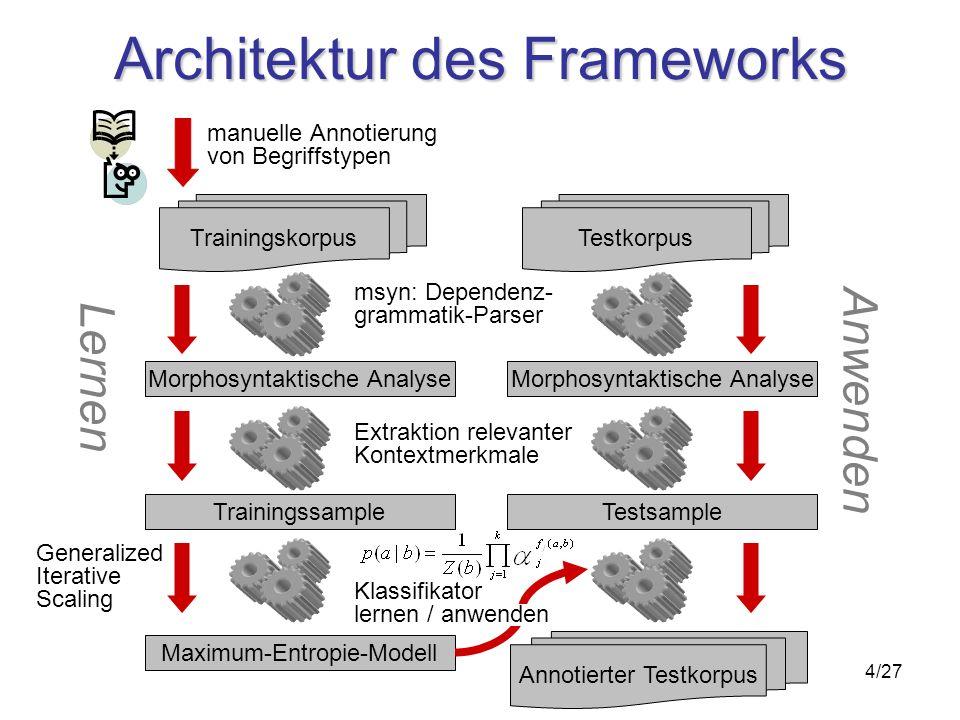 4/27 Architektur des Frameworks Morphosyntaktische Analyse Trainingskorpus Trainingssample Maximum-Entropie-Modell msyn: Dependenz- grammatik-Parser E