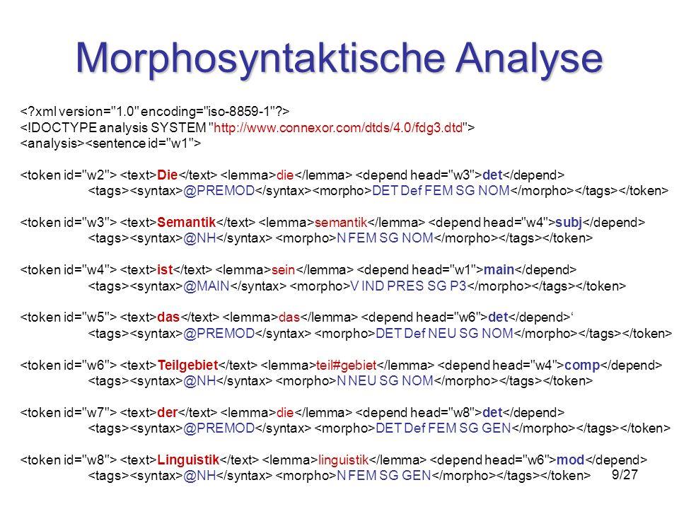 9/27 Morphosyntaktische Analyse Die die det @PREMOD DET Def FEM SG NOM Semantik semantik subj @NH N FEM SG NOM ist sein main @MAIN V IND PRES SG P3 da