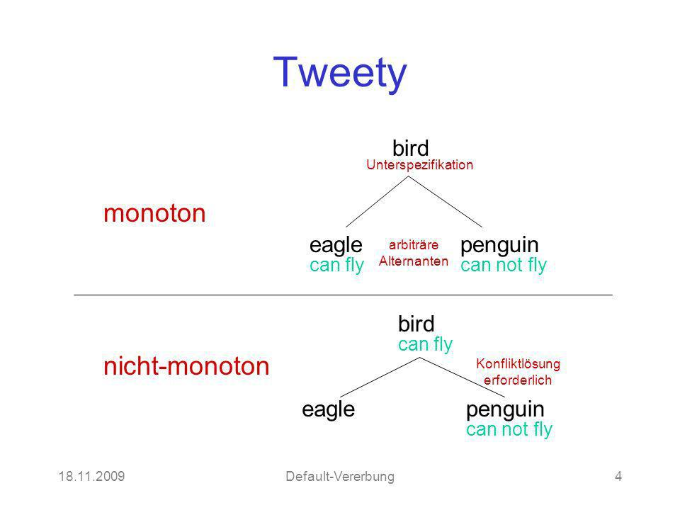 18.11.2009Default-Vererbung4 Tweety bird eaglepenguin can flycan not fly bird eaglepenguin can fly can not fly monoton nicht-monoton Unterspezifikatio