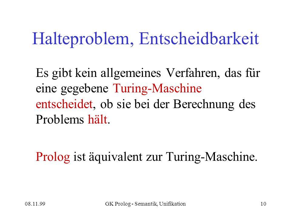 08.11.99GK Prolog - Semantik, Unifikation10 Halteproblem, Entscheidbarkeit Es gibt kein allgemeines Verfahren, das für eine gegebene Turing-Maschine entscheidet, ob sie bei der Berechnung des Problems hält.