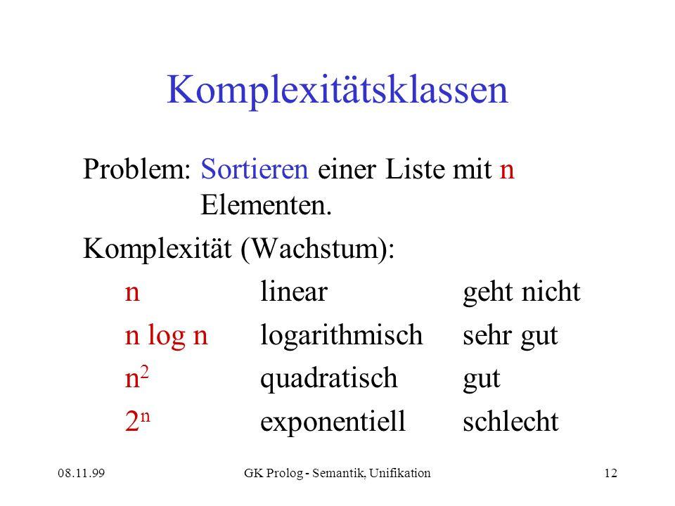 08.11.99GK Prolog - Semantik, Unifikation12 Komplexitätsklassen Problem: Sortieren einer Liste mit n Elementen.
