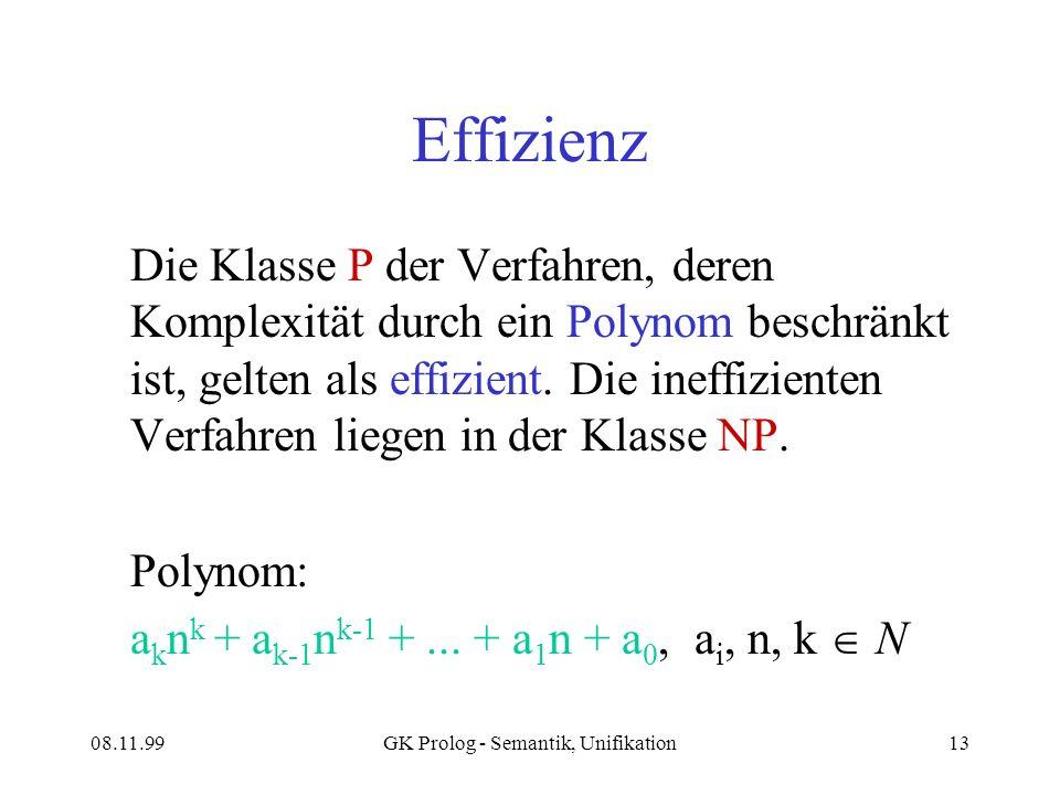 08.11.99GK Prolog - Semantik, Unifikation13 Effizienz Die Klasse P der Verfahren, deren Komplexität durch ein Polynom beschränkt ist, gelten als effizient.
