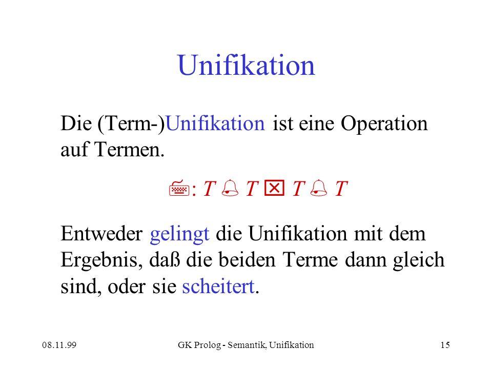 08.11.99GK Prolog - Semantik, Unifikation15 Unifikation Die (Term-)Unifikation ist eine Operation auf Termen.