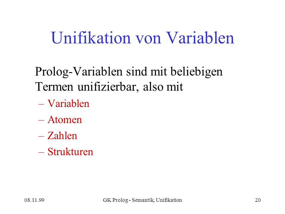 08.11.99GK Prolog - Semantik, Unifikation20 Unifikation von Variablen Prolog-Variablen sind mit beliebigen Termen unifizierbar, also mit –Variablen –Atomen –Zahlen –Strukturen