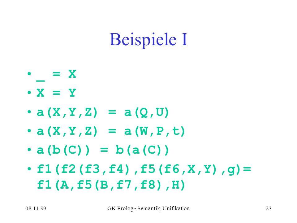 08.11.99GK Prolog - Semantik, Unifikation23 Beispiele I _ = X X = Y a(X,Y,Z) = a(Q,U) a(X,Y,Z) = a(W,P,t) a(b(C)) = b(a(C)) f1(f2(f3,f4),f5(f6,X,Y),g)= f1(A,f5(B,f7,f8),H)