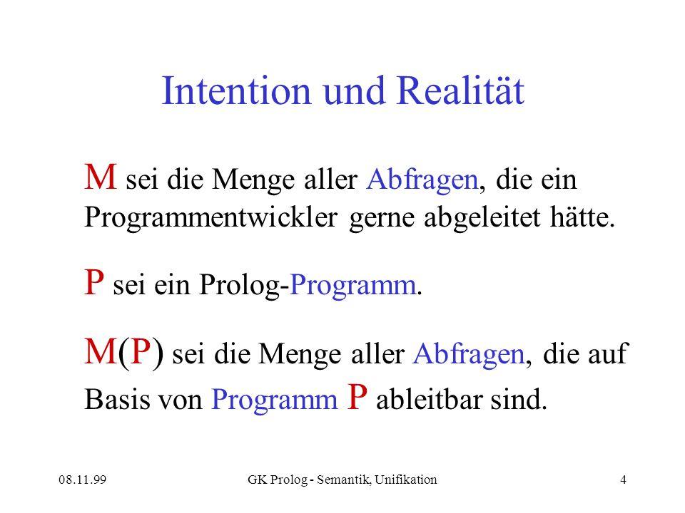 08.11.99GK Prolog - Semantik, Unifikation4 Intention und Realität M sei die Menge aller Abfragen, die ein Programmentwickler gerne abgeleitet hätte.