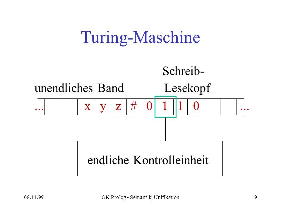 08.11.99GK Prolog - Semantik, Unifikation9 Turing-Maschine Schreib- unendliches Band Lesekopf...