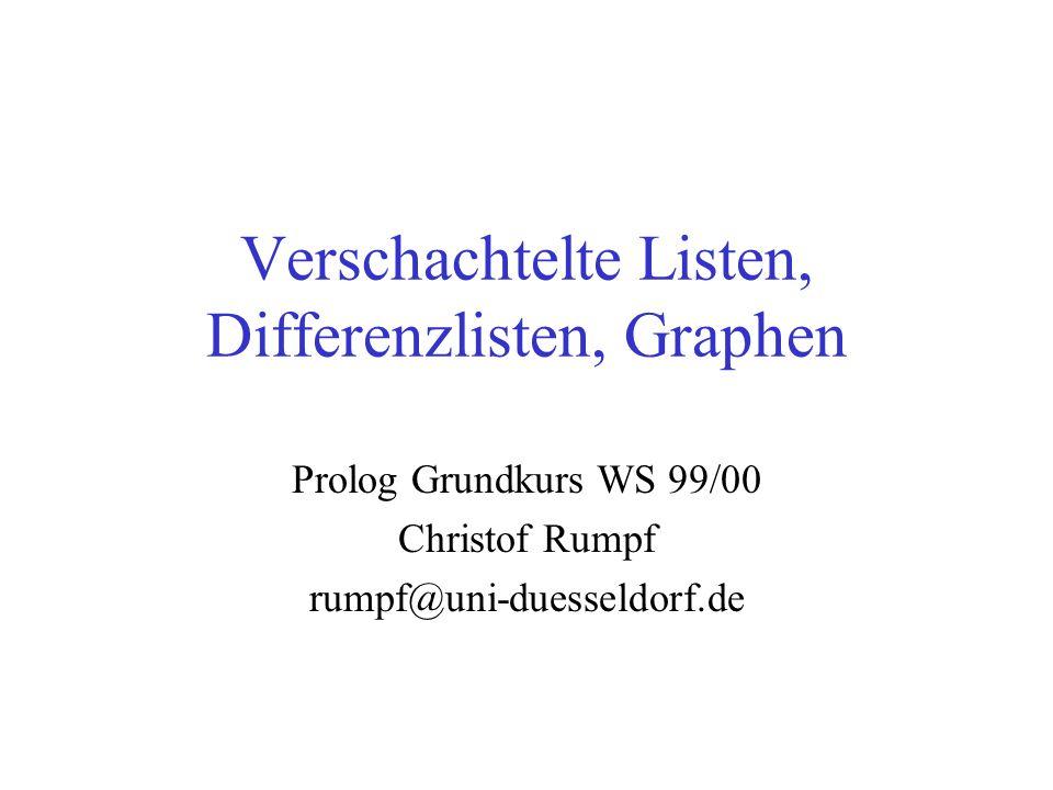 Verschachtelte Listen, Differenzlisten, Graphen Prolog Grundkurs WS 99/00 Christof Rumpf rumpf@uni-duesseldorf.de