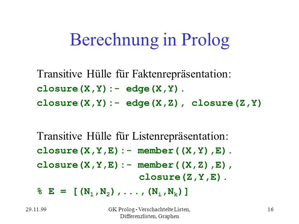 29.11.99GK Prolog - Verschachtelte Listen, Differenzlisten, Graphen 16 Berechnung in Prolog Transitive Hülle für Faktenrepräsentation: closure(X,Y):-